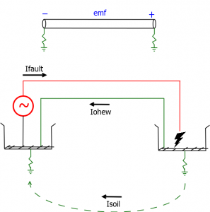 capacitive coupling Archives - Zero Sequence Earthing